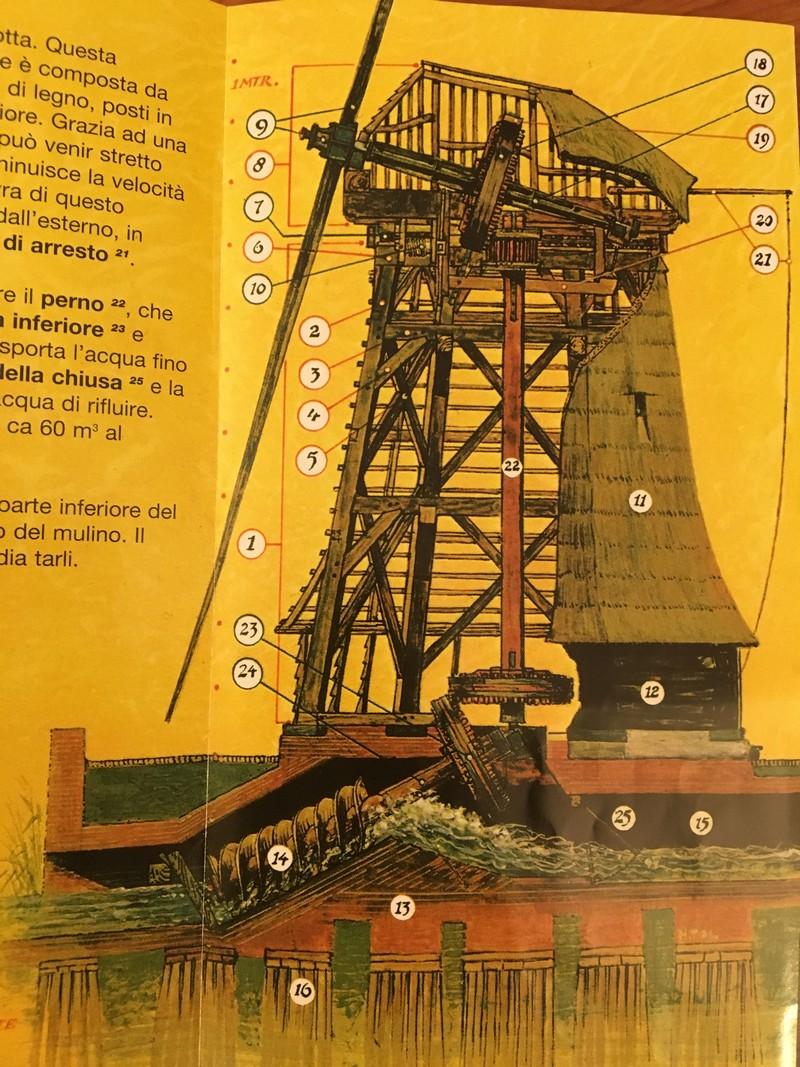 Come funziona un mulino a vento da polder
